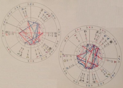 Astrologija odnosov